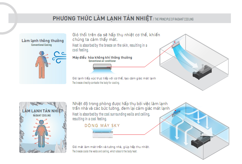 phuong-thuc-lam-lanh-tan-nhiet