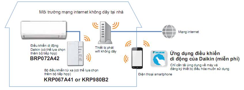 cau-hinh-he-thong-ke-noi-smart-phone-daikin