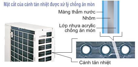 daikin-dan-nong-chong-an-mon